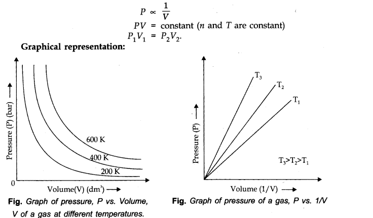 ncert-solutions-for-class-11th-chemistry-chapter-5-states-of-matter-30
