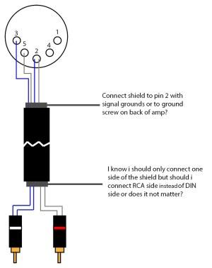 5 Pin DIN to RCA diagram | Jayson | Flickr