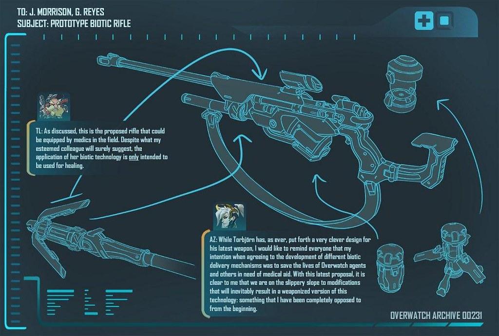 Overwatch-arma