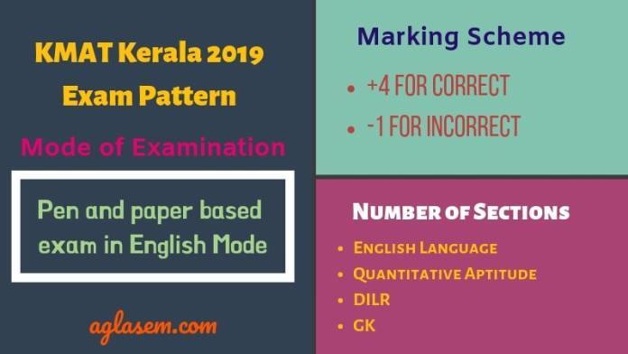 KMAT Kerala 2019 exam pattern
