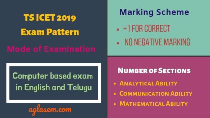 TS ICET 2019 Exam Pattern