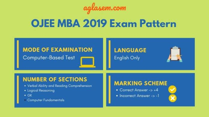 OJEE MBA 2019 Exam Pattern