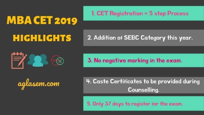MBA CET 2019 Highlights