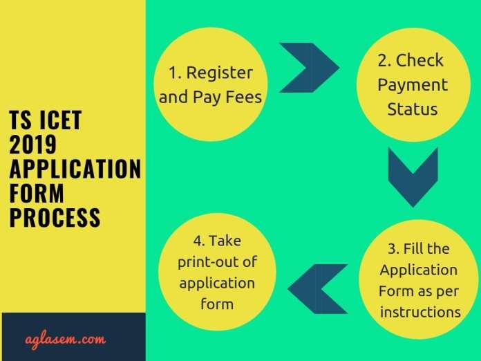 TS ICET 2019 Registration/ apply online