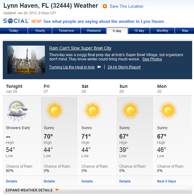Panama City Weather, January 2012