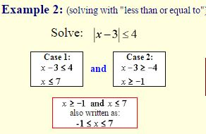 Absolute-Value-Inequalities-2