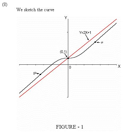 stewart-calculus-7e-solutions-Chapter-3.5-Applications-of-Differentiation-53E-10