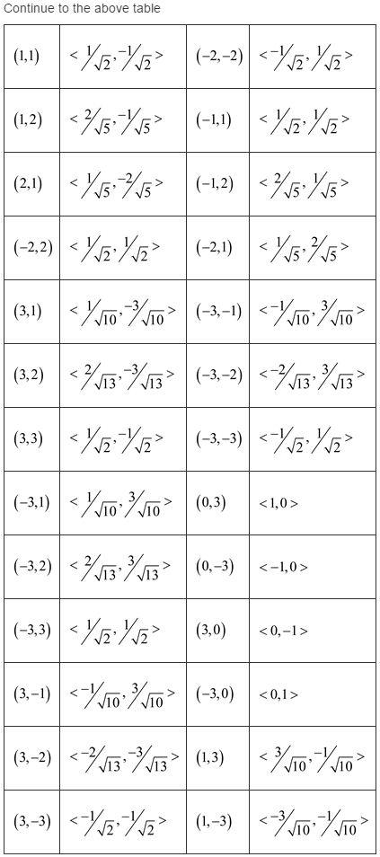 Stewart-Calculus-7e-Solutions-Chapter-16.1-Vector-Calculus-6E-2
