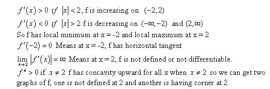 stewart-calculus-7e-solutions-Chapter-3.3-Applications-of-Differentiation-23E
