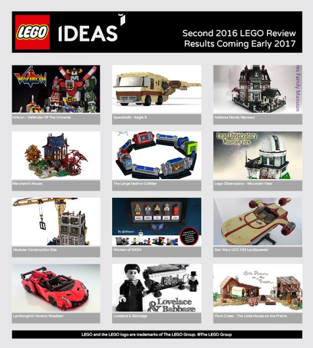 LEGO IDEAS 2016 Review