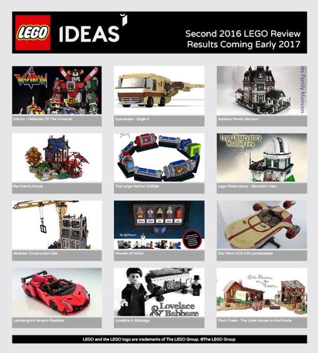 LEGO IDEAS 2016 Review