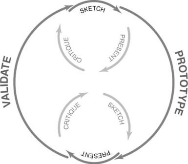 PT001: Figure 2.1