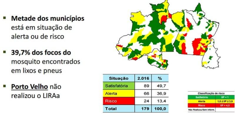 Os 13 municípios do Pará em risco para dengue, chikungunya e zika, riscoealerta