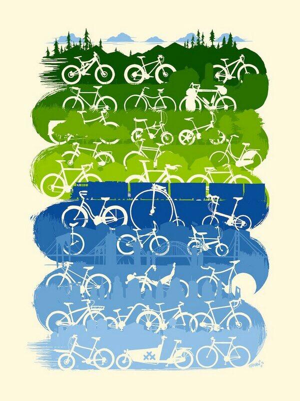 Ride Your Ride #30daysofbiking