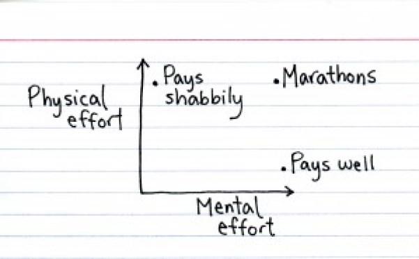 Marathon - Indexed