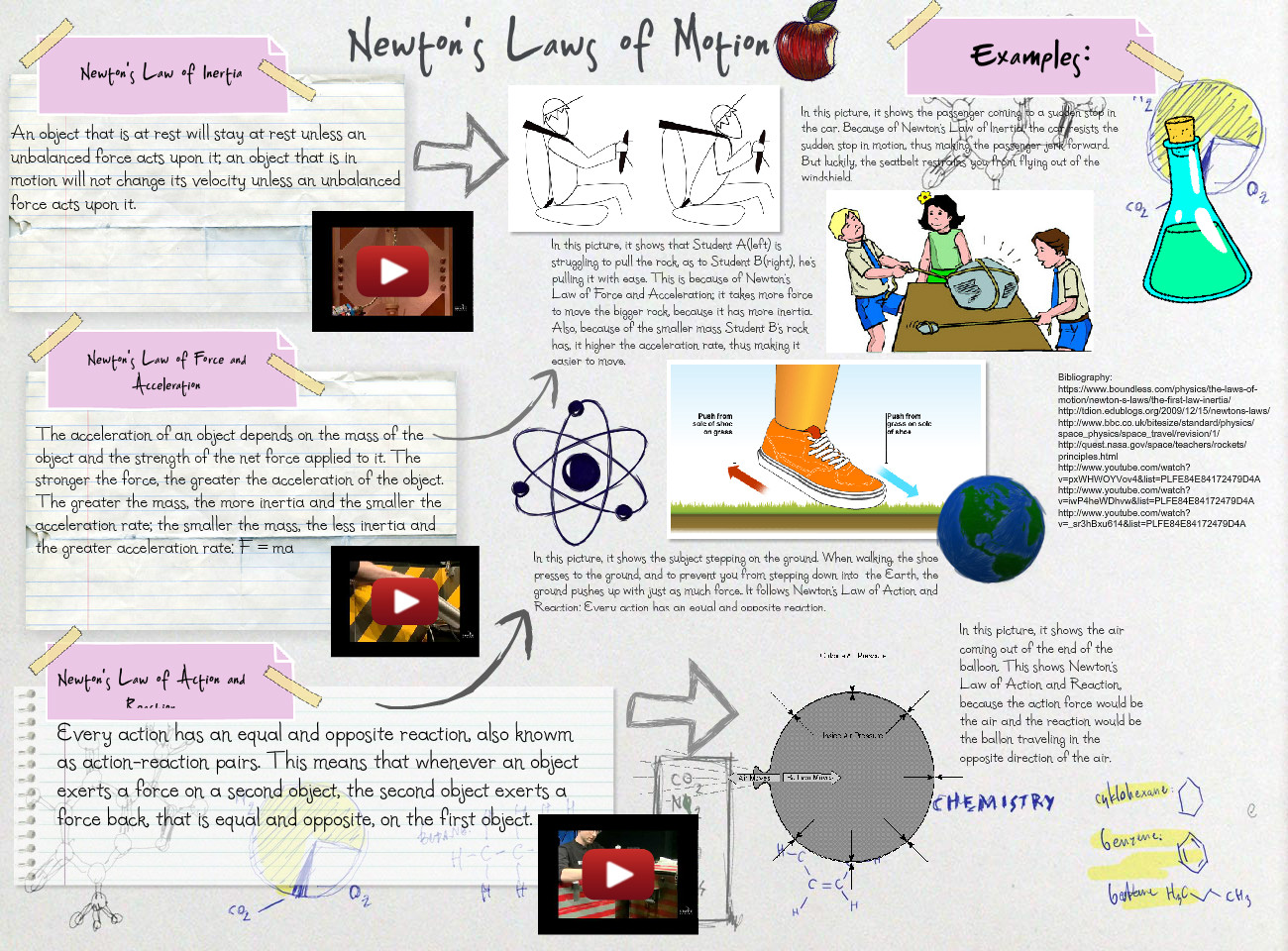 Newton S Law Text Images Music Video Glogster Edu