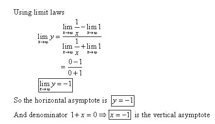 stewart-calculus-7e-solutions-Chapter-3.4-Applications-of-Differentiation-45E-1