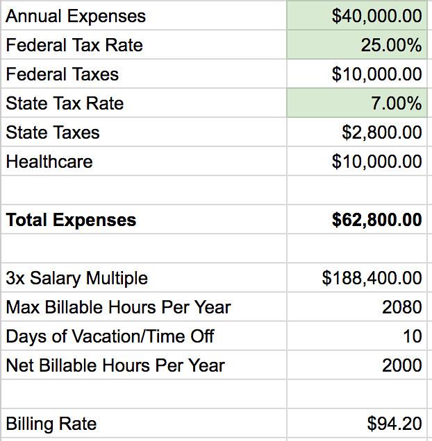 Estimated Federal Tax Calculator 2017
