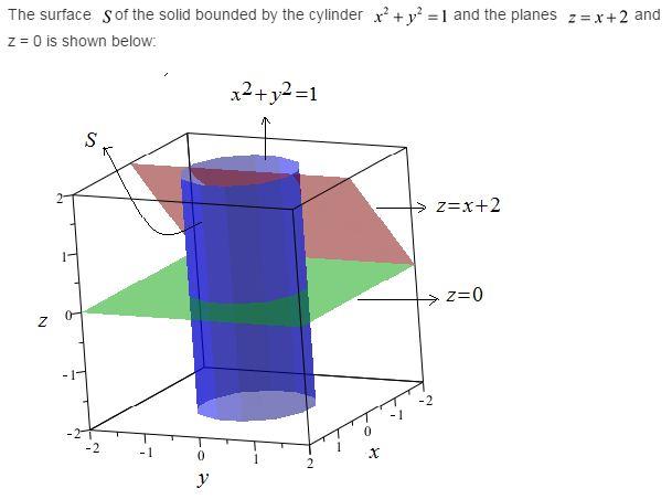 Stewart-Calculus-7e-Solutions-Chapter-16.9-Vector-Calculus-12E-1