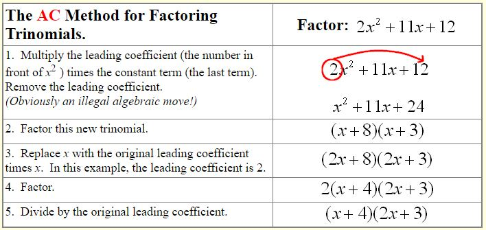 ac method for factoring trinomials a plus topper