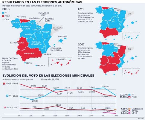 15e25 EPaís Elecciones autonómicas