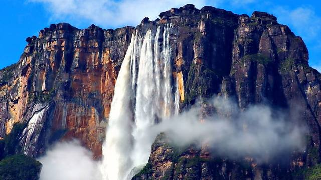 Most Beautiful Places in the World