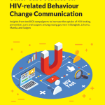 Thumb-Stopping and 15 other Case Studies on HIV-related Behaviour Change Communication (APCOM, 2018)