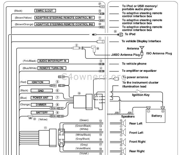 1211553865_91_FT33229_untitled?resize=665%2C550 citroen c3 towbar wiring diagram wiring diagram citroen c3 towbar wiring diagram at bayanpartner.co