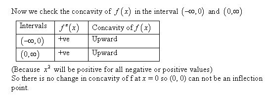 stewart-calculus-7e-solutions-Chapter-3.3-Applications-of-Differentiation-66E-1
