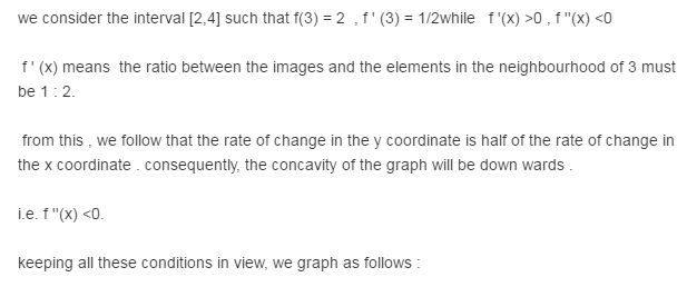 stewart-calculus-7e-solutions-Chapter-3.3-Applications-of-Differentiation-26E.1