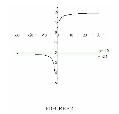 stewart-calculus-7e-solutions-Chapter-3.4-Applications-of-Differentiation-65E-4