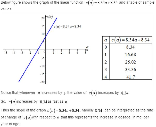 stewart-calculus-7e-solutions-Chapter-1.2-Functions-and-Limits-11E-2