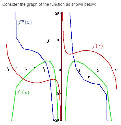 stewart-calculus-7e-solutions-Chapter-3.6-Applications-of-Differentiation-7E-2