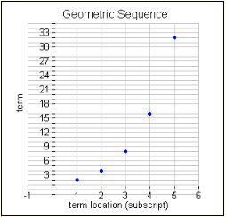 Geometric-Sequences-and-Series-1