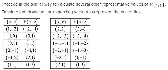 Stewart-Calculus-7e-Solutions-Chapter-16.1-Vector-Calculus-4E-1