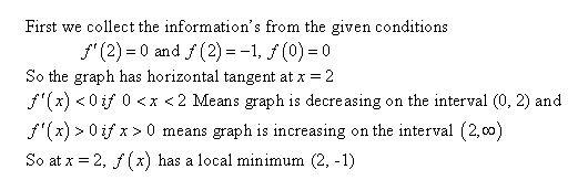 stewart-calculus-7e-solutions-Chapter-3.4-Applications-of-Differentiation-53E