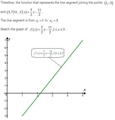 Stewart-Calculus-7e-Solutions-Chapter-1.1-Functions-and-Limits-51E-4