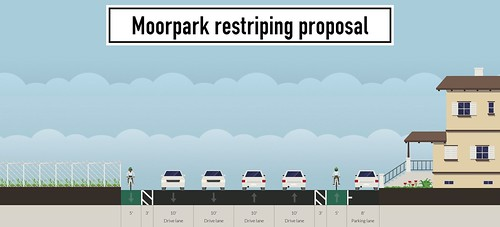 SJ DOT: Moorpark Ave restriping proposal