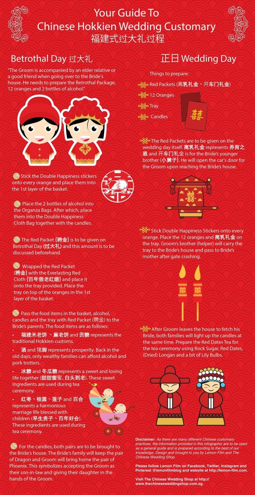 chinese wedding guide | deweddingjpg.com