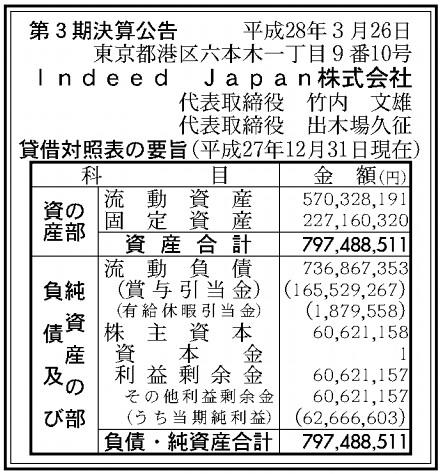 Indeed Japan株式会社 第5期 決算公告