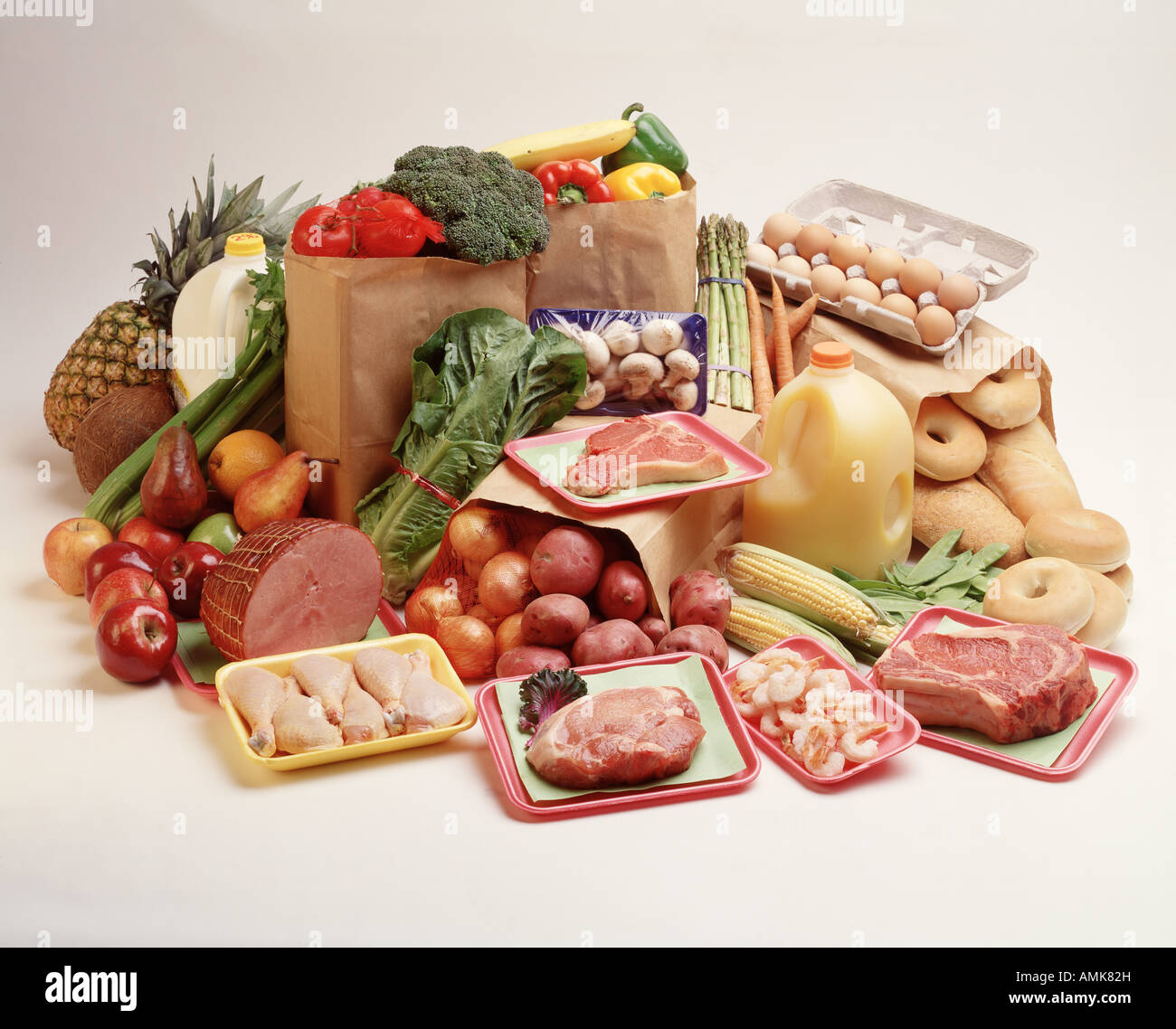 Basic Food Groups Fruit Vegetable Meat Poultry Dairy