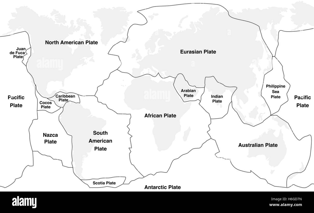 Tectonic Plates With Names