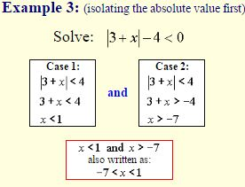 Absolute-Value-Inequalities-3