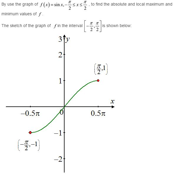 stewart-calculus-7e-solutions-Chapter-3.1-Applications-of-Differentiation-21E