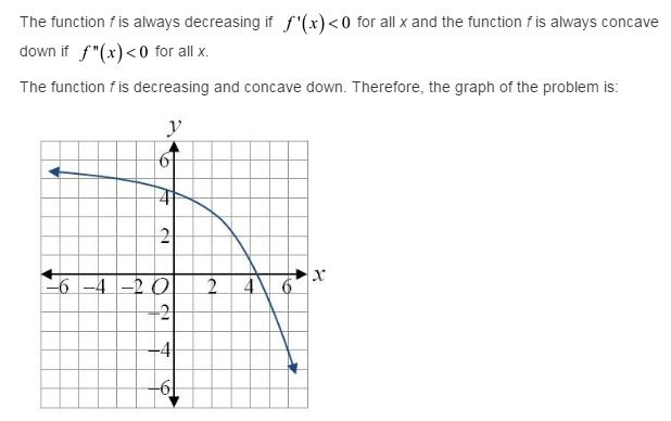 stewart-calculus-7e-solutions-Chapter-3.3-Applications-of-Differentiation-25E-1