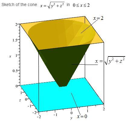 Stewart-Calculus-7e-Solutions-Chapter-16.8-Vector-Calculus-4E