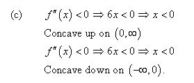 stewart-calculus-7e-solutions-Chapter-3.3-Applications-of-Differentiation-29E-2