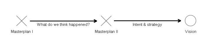 masterplan_map