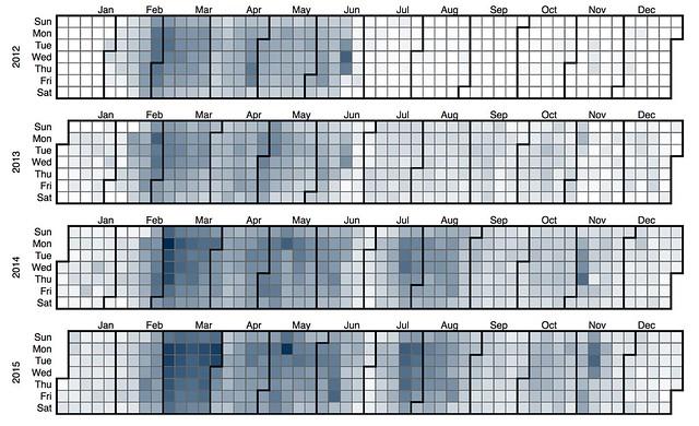 Big heatmap  - student view/print