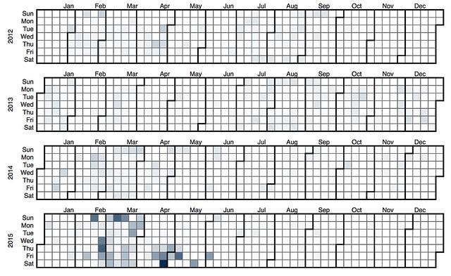 Many modify heatmap